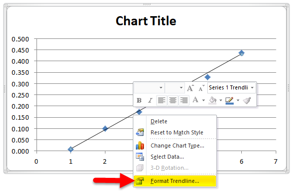 LINEST in excel (Formula, Examples) | How to Use LINEST