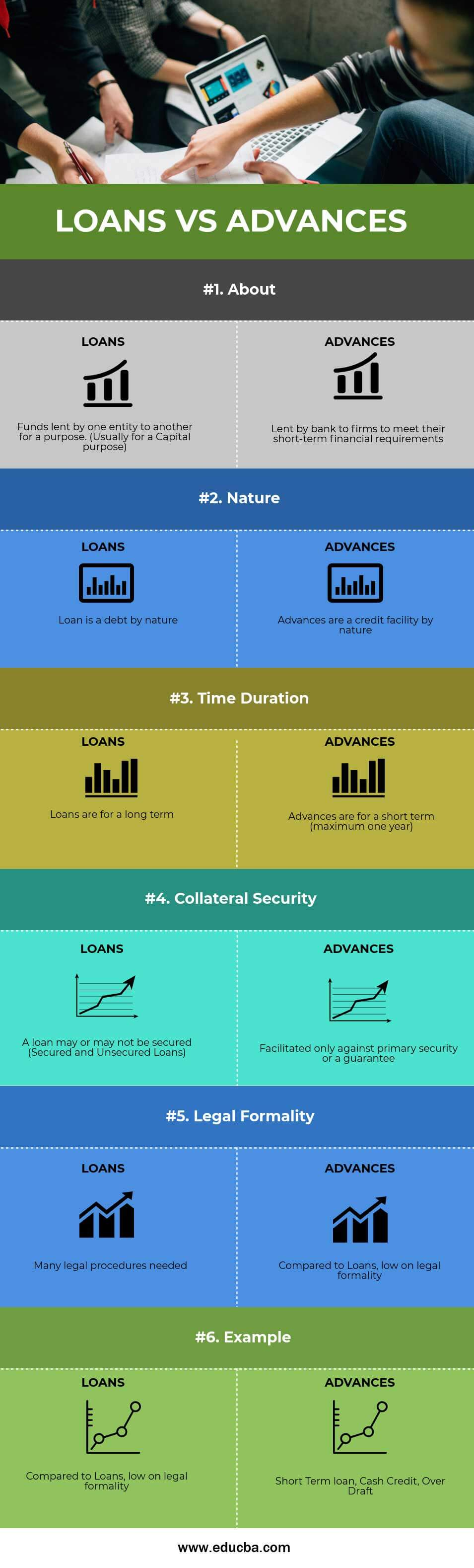 Loans VS Advances Infographics