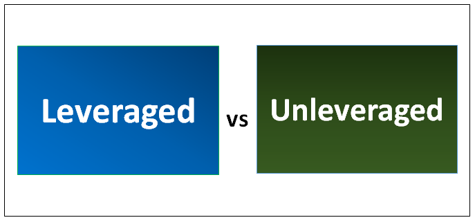 Leveraged vs Unleveraged