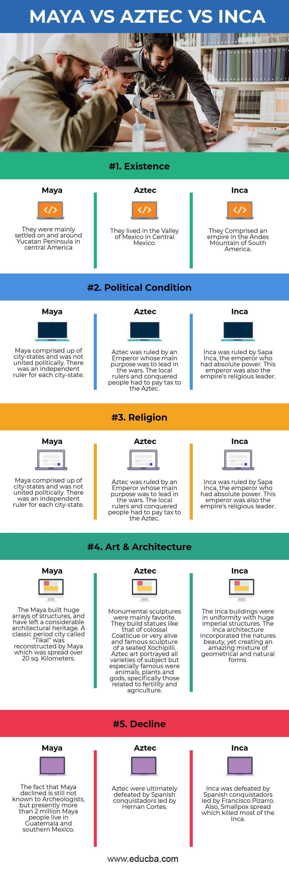 MAYA-VS-AZTEC-VS-INCA