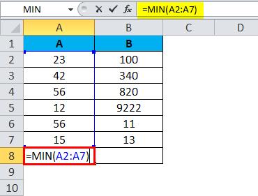 MIN Example 1-15