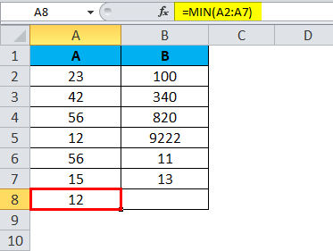 MIN Example 1-16