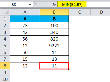 MIN Example 1-17