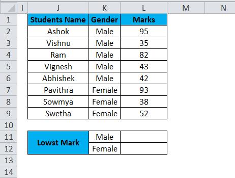 MIN Example 3-1