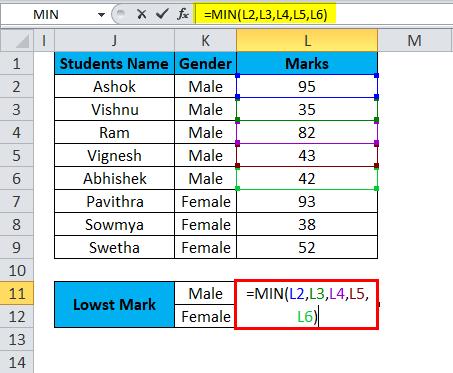 MIN Example 3-3