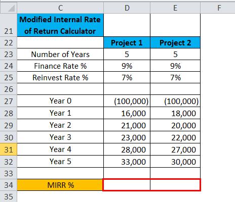 MIRR Example 2-1
