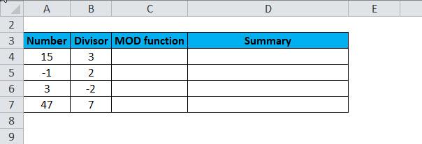 MOD Example 2-1