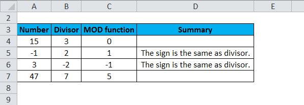 MOD Example 2-5