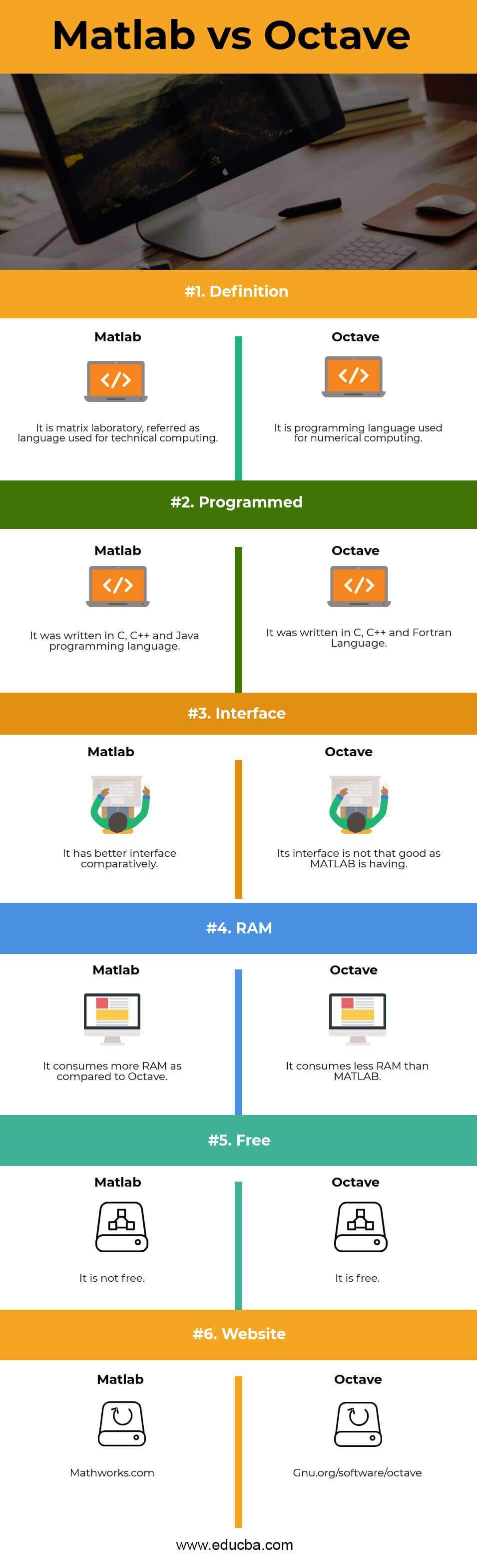 Matlab vs Octave Infographics