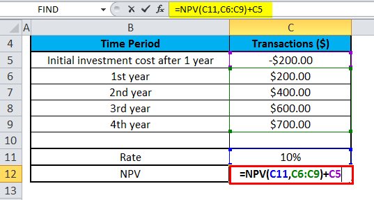 NPV Example 2-1