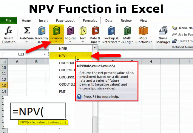 Npv In Excel on financial dashboard examples