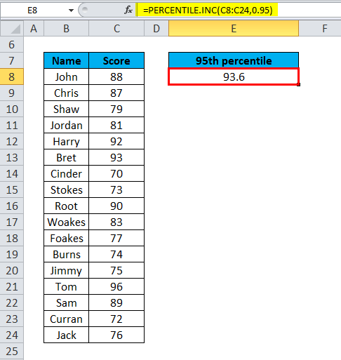 PERCENTILE in Excel (Formula, Examples) | How to Use PERCENTILE?