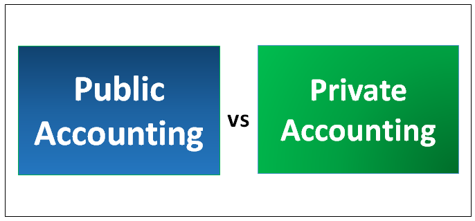 Private Accounting