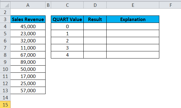 QUARTILE Example 1-2