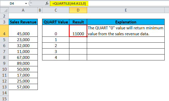 QUARTILE Example 1-5