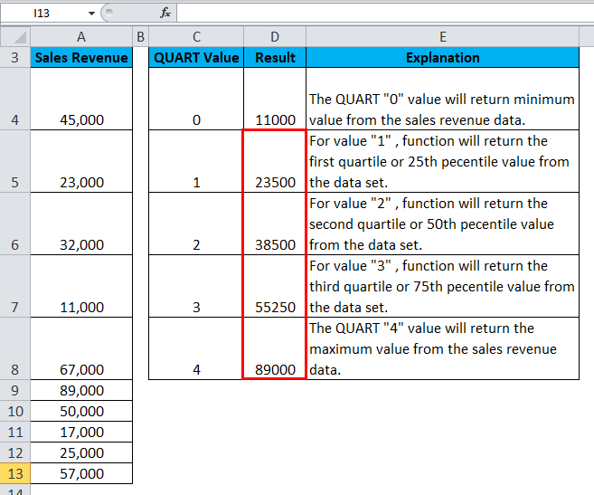 QUARTILE Example 1-6