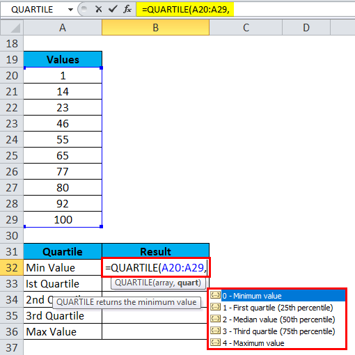 QUARTILE Example 2-3