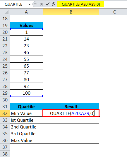 QUARTILE Example 2-4