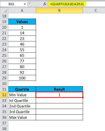 QUARTILE Example 2-5