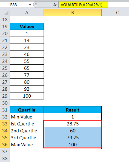 QUARTILE Example 2-6