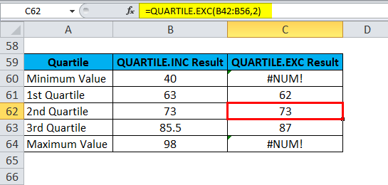 QUARTILE Example 3-10