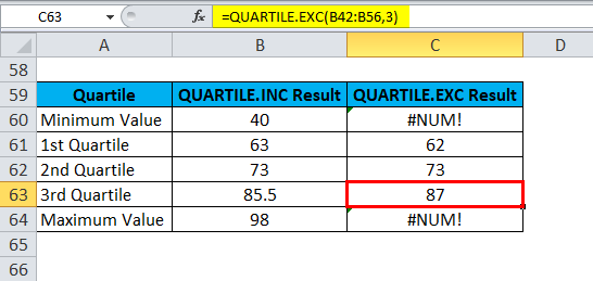 QUARTILE Example 3-11