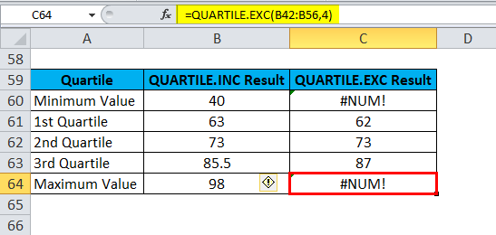 QUARTILE Example 3-12
