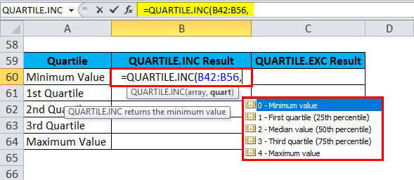 QUARTILE Example 3-3