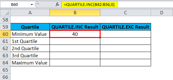 QUARTILE Example 3-5