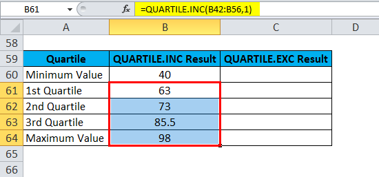 QUARTILE Example 3-6