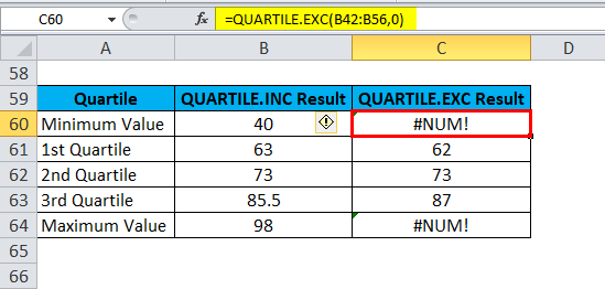 QUARTILE Example 3-8
