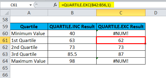 QUARTILE Example 3-9