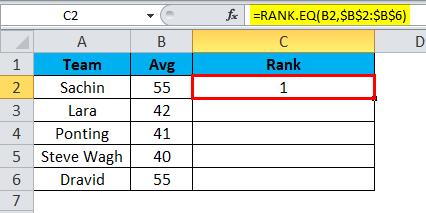 RANK Example 2-3