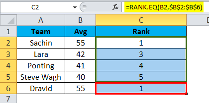 Result of Rank Function 1
