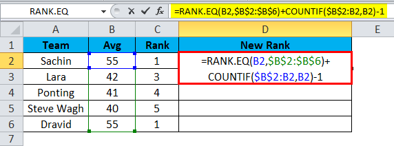 RANK.EQ Formula with COUNTIF function