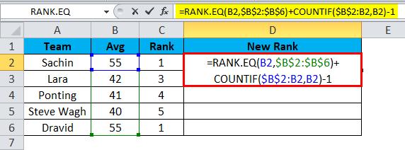 RANK Example 2-6