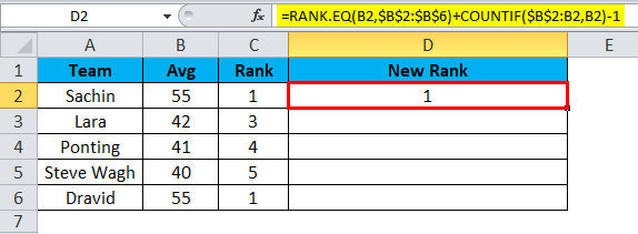 Result of RANK.EQ with COUNTIF function
