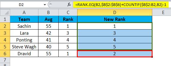 RANK Example 2-8