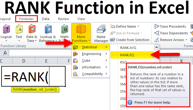 RANK Function in Excel