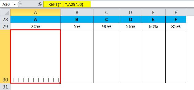 REPT Example 3-3