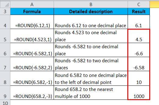 ROUND Example 1-3