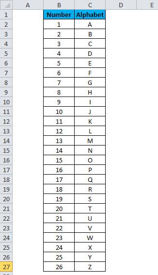 SCROLLBAR Example 1-10
