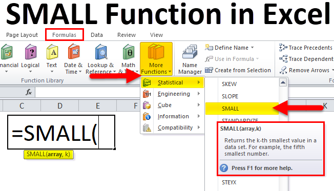 SMALL Function in Excel