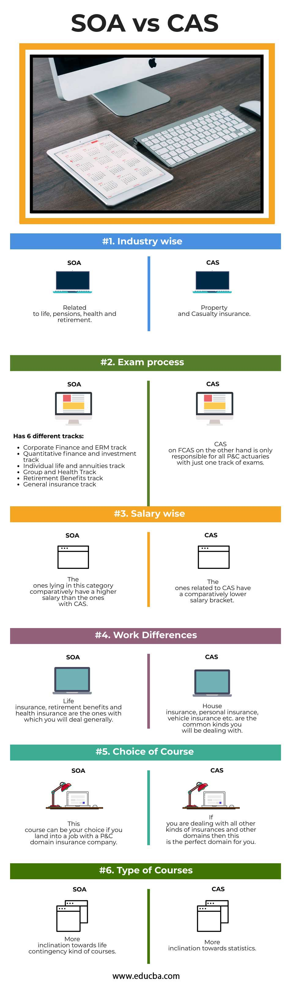 SOA vs CAS Infographics