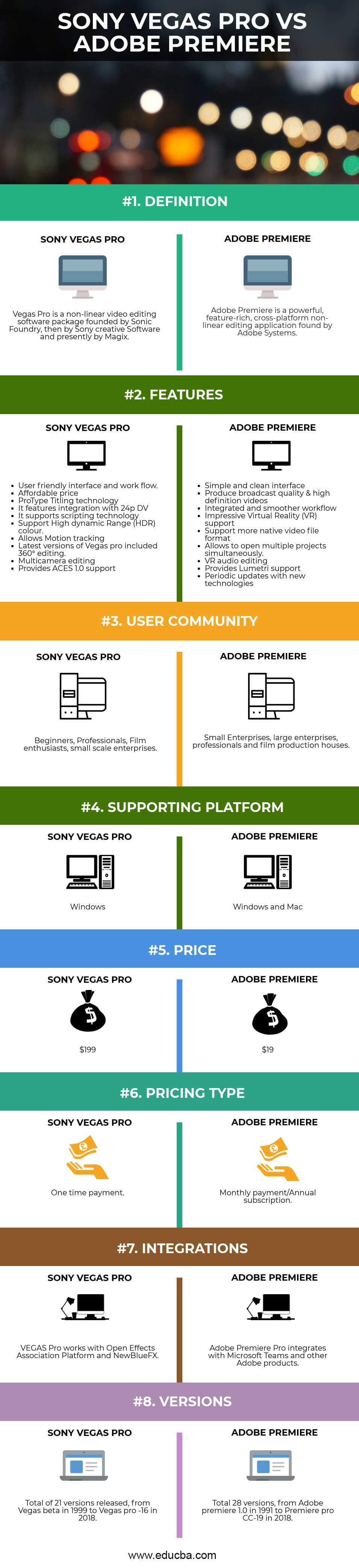 Sony Vegas Pro vs Adobe Premiere Infographics