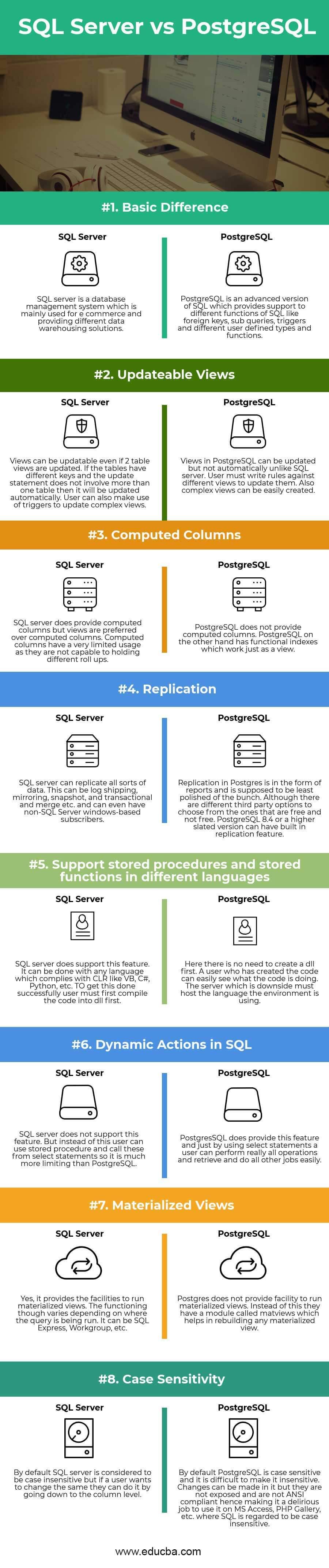 SQL Server vs PostgreSQL Infographics