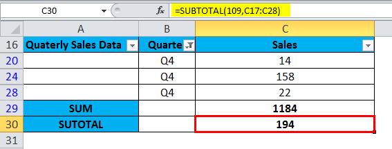 Result For Q4