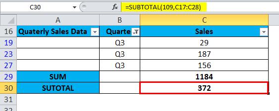 Result For Q3