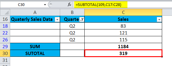 Result For Q2