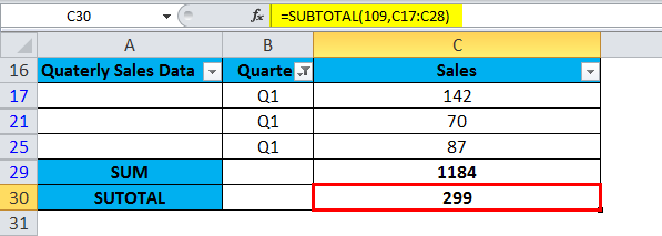 Result For Q1